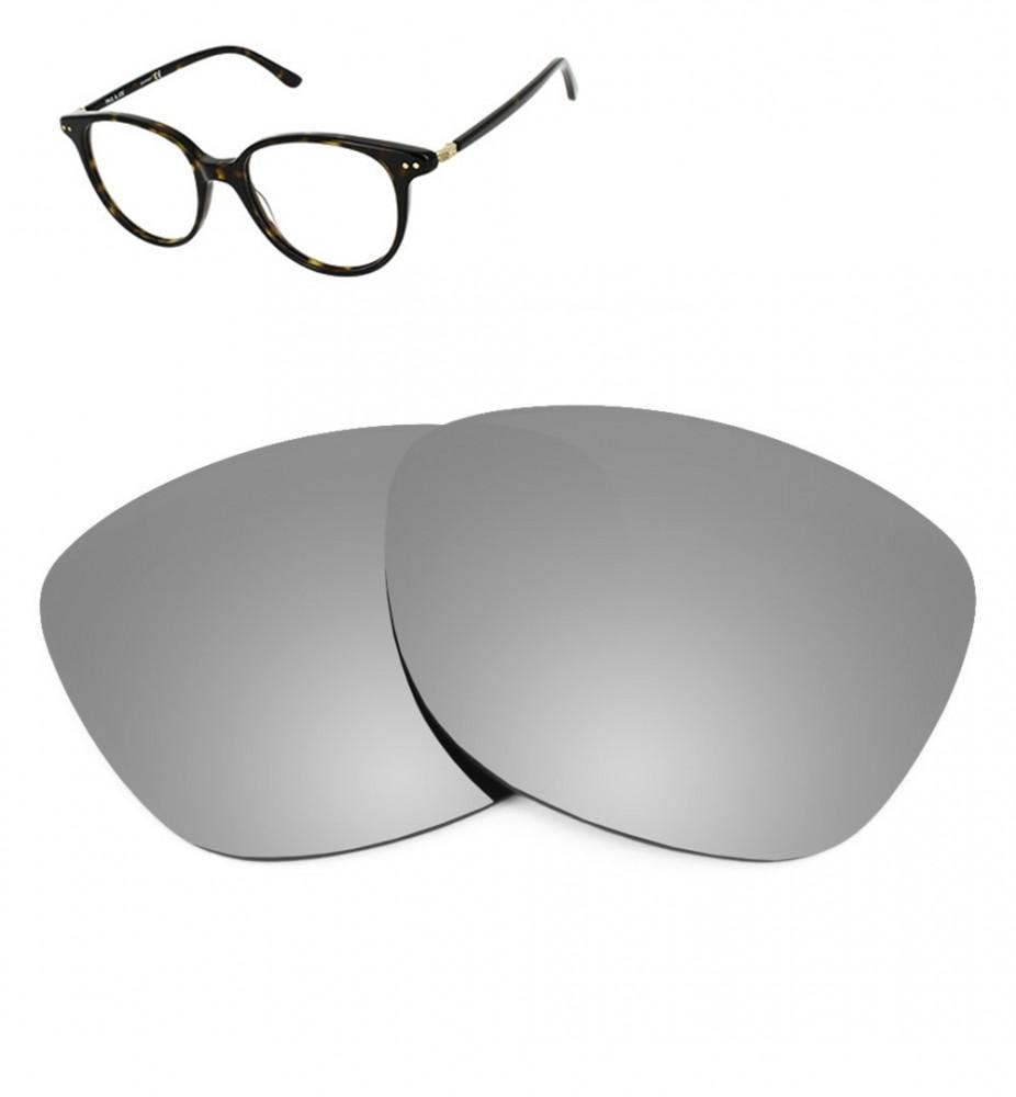 Compatible lenses for Paul & Joe Azure42-49mm
